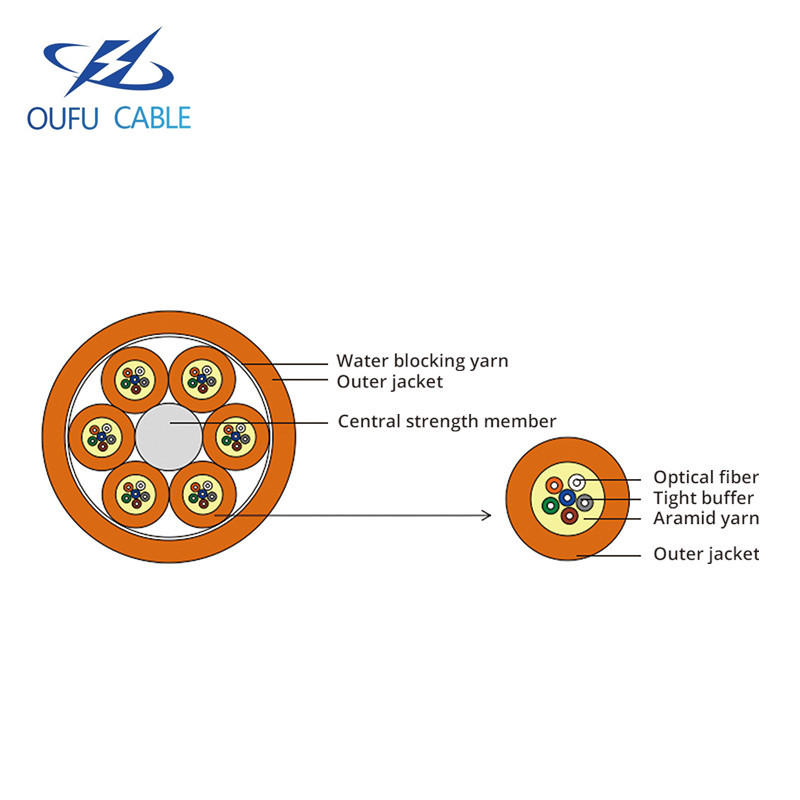 Combined Cabling Cable GJPFJH